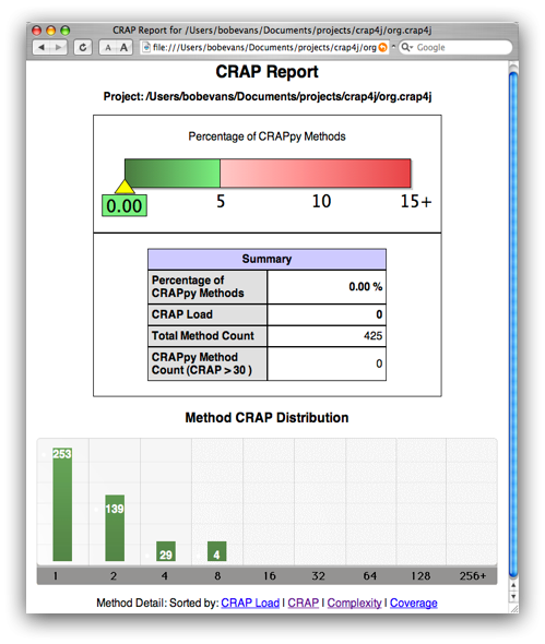 Crap4j report screenshot